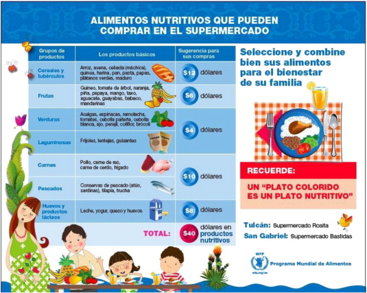 Example of a poster on nutrition messaging