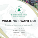Waste not, warm not: poverty, hunger, and climate change in a circular food system